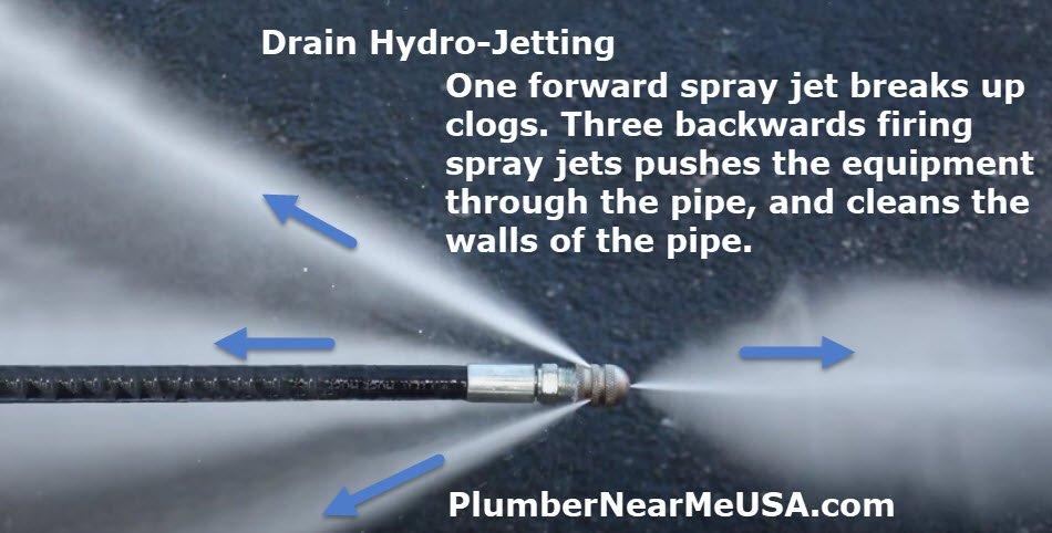 Drain Hydro-Jetting. PlumberNearMeUSA.com